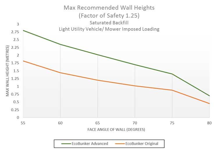 Wall-Height-Calculator